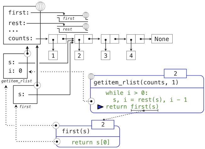 Python Environment Diagram 100 Images Environment Diagrams